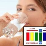 4 beneficios del agua alcalina