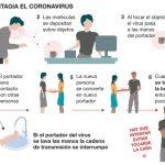 Guía para 'convivir' en casa con el Covid-19